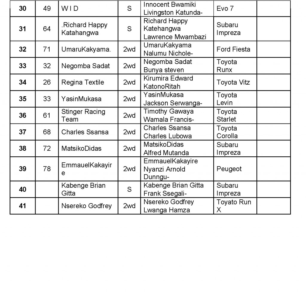 Lato Milk Rally 2018 Entry List Page 3