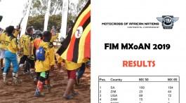 fim-mxoan-results