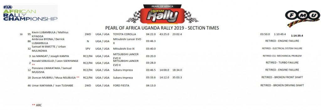 Day2-Section Times pg2